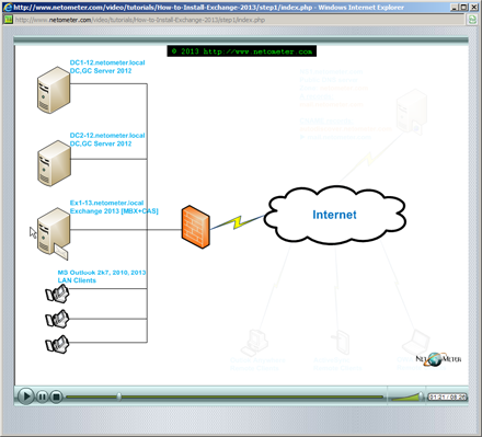 Active directory management tools windows 7 download grencolong1988 - Installer console active directory windows 7 ...